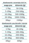 karma mokra dla psa NERRO Mono KOZA 800g (2)