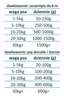 karma mokra dla psa NERRO Mono JELEŃ 400g (2)